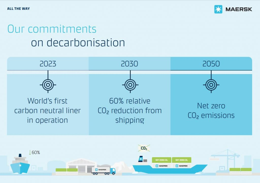 Maersk to Operate World's First Carbon Neutral Vessel by 2023